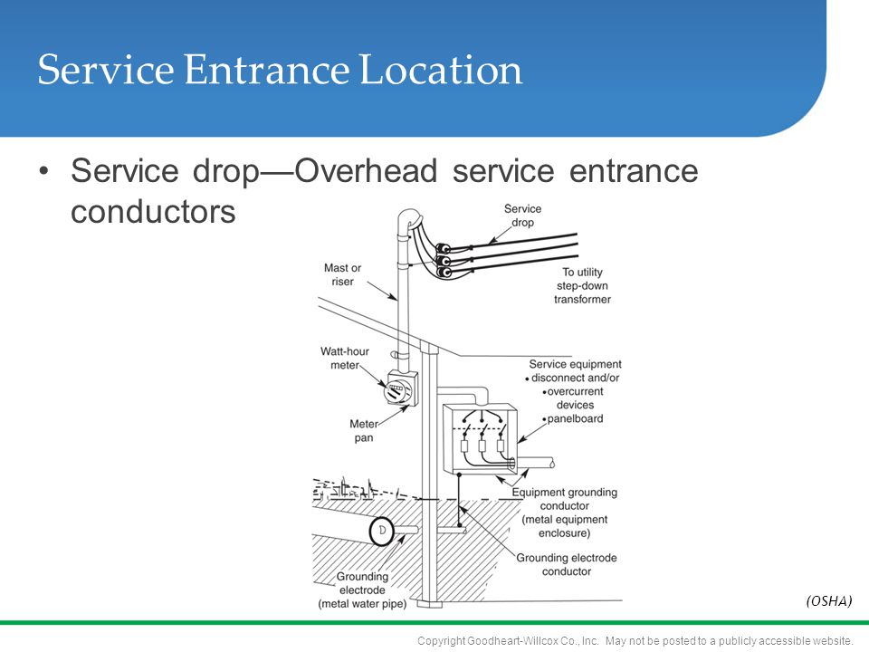 10 the service entrance 10 the service entrance ppt video online rh slideplayer com Electrical Service Entrance Wiring-Diagram Manual Transfer Switch Wiring Diagram