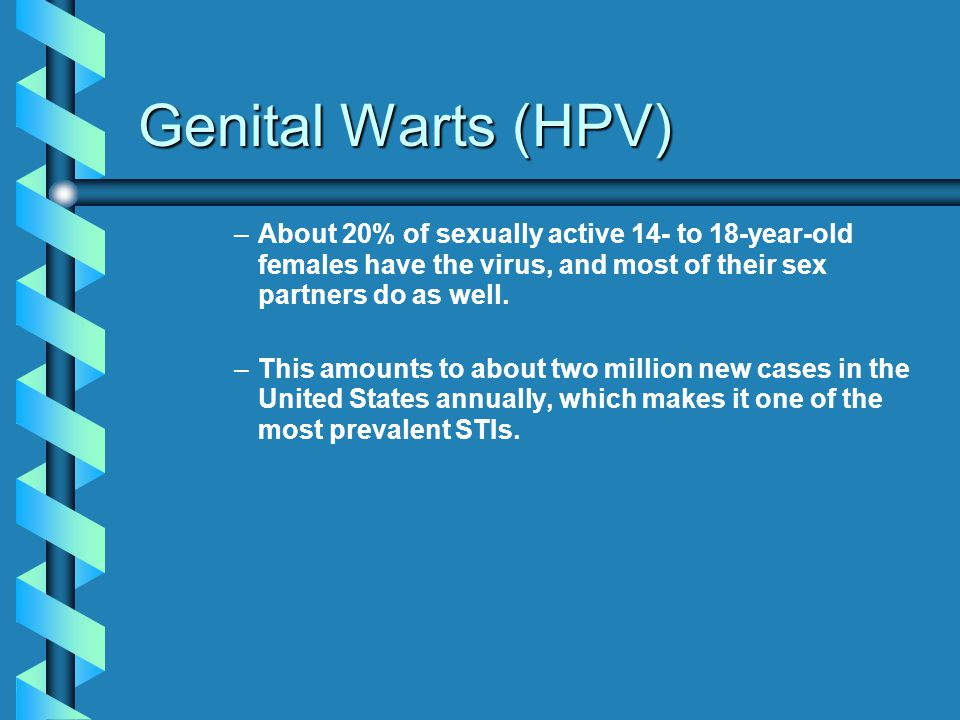Genital Warts (HPV) About 20% of sexually active 14- to 18-year-old females have the virus, and most of their sex partners do as well.