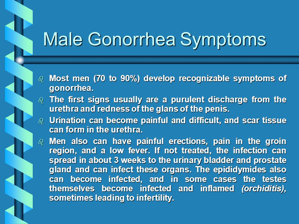 Male Gonorrhea Symptoms
