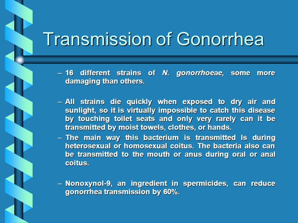 Transmission of Gonorrhea