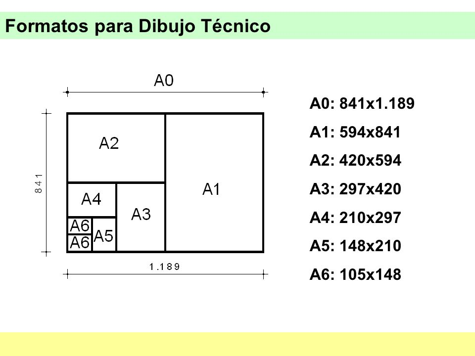 Formatos para Dibujo Técnico