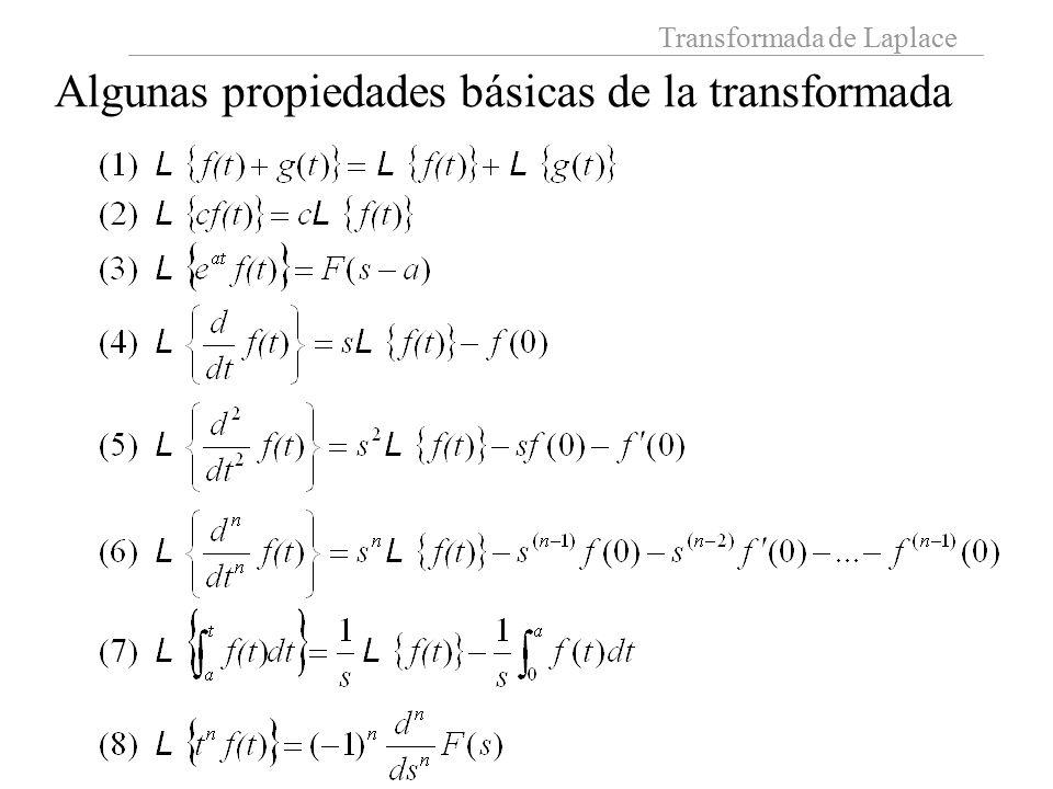 Algunas propiedades básicas de la transformada