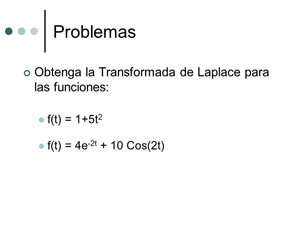Problemas Obtenga la Transformada de Laplace para las funciones:
