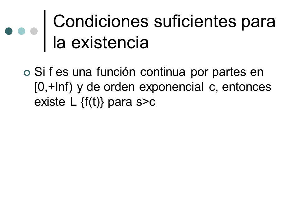 Condiciones suficientes para la existencia