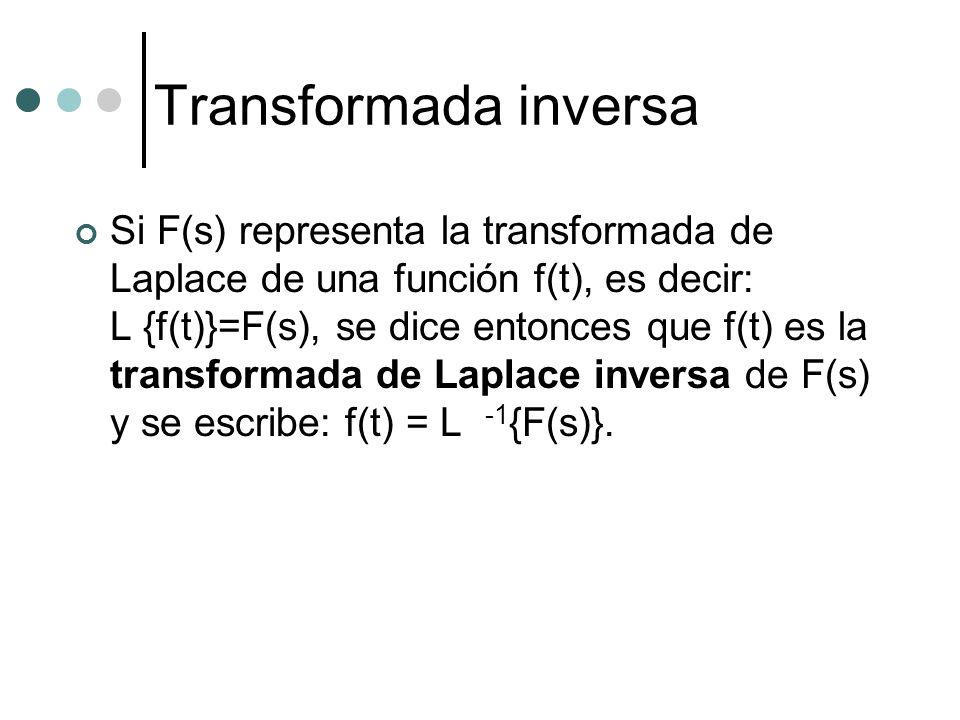 Transformada inversa