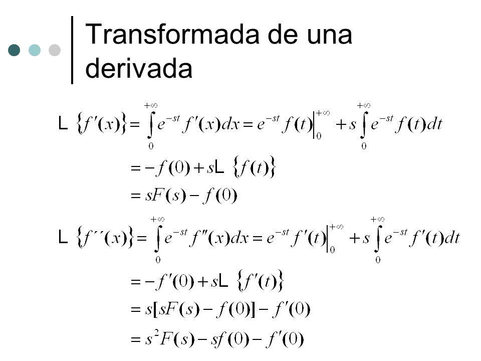 Transformada de una derivada