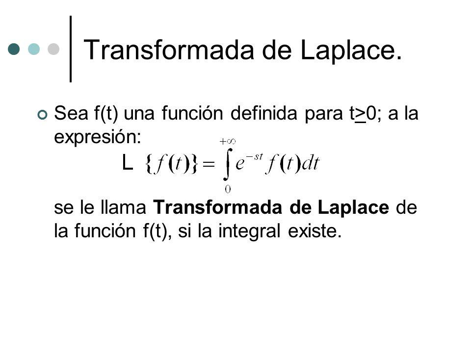Transformada de Laplace.