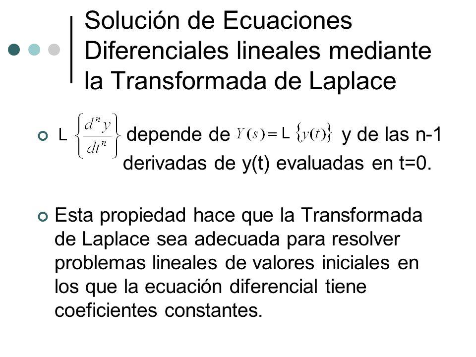 Solución de Ecuaciones Diferenciales lineales mediante la Transformada de Laplace