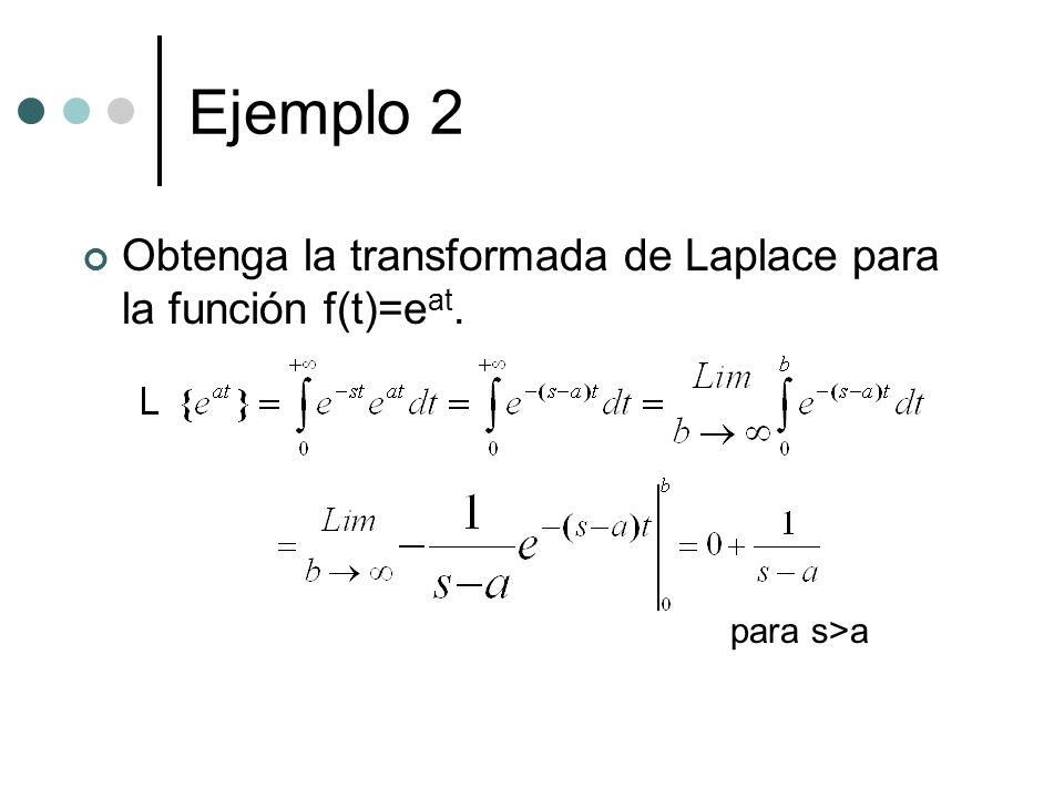 Ejemplo 2 Obtenga la transformada de Laplace para la función f(t)=eat.