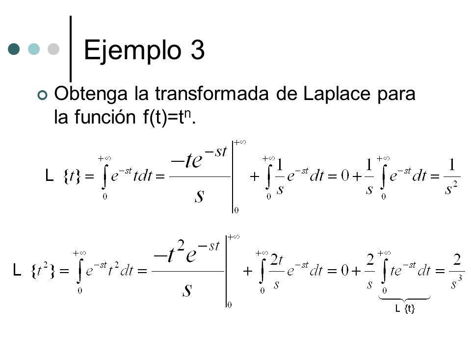 Ejemplo 3 Obtenga la transformada de Laplace para la función f(t)=tn.