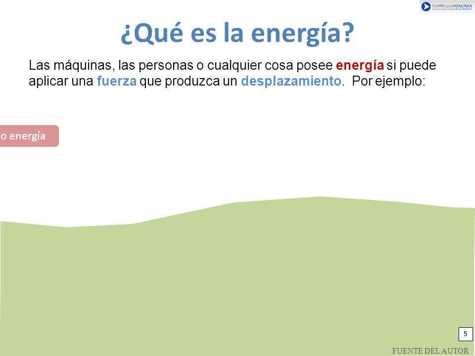Yo también poseo energía