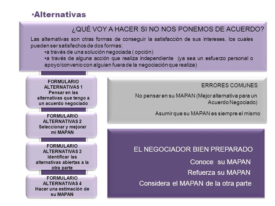 Alternativas ¿QUÉ VOY A HACER SI NO NOS PONEMOS DE ACUERDO