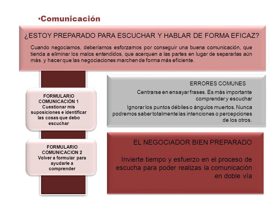 Comunicación ¿ESTOY PREPARADO PARA ESCUCHAR Y HABLAR DE FORMA EFICAZ