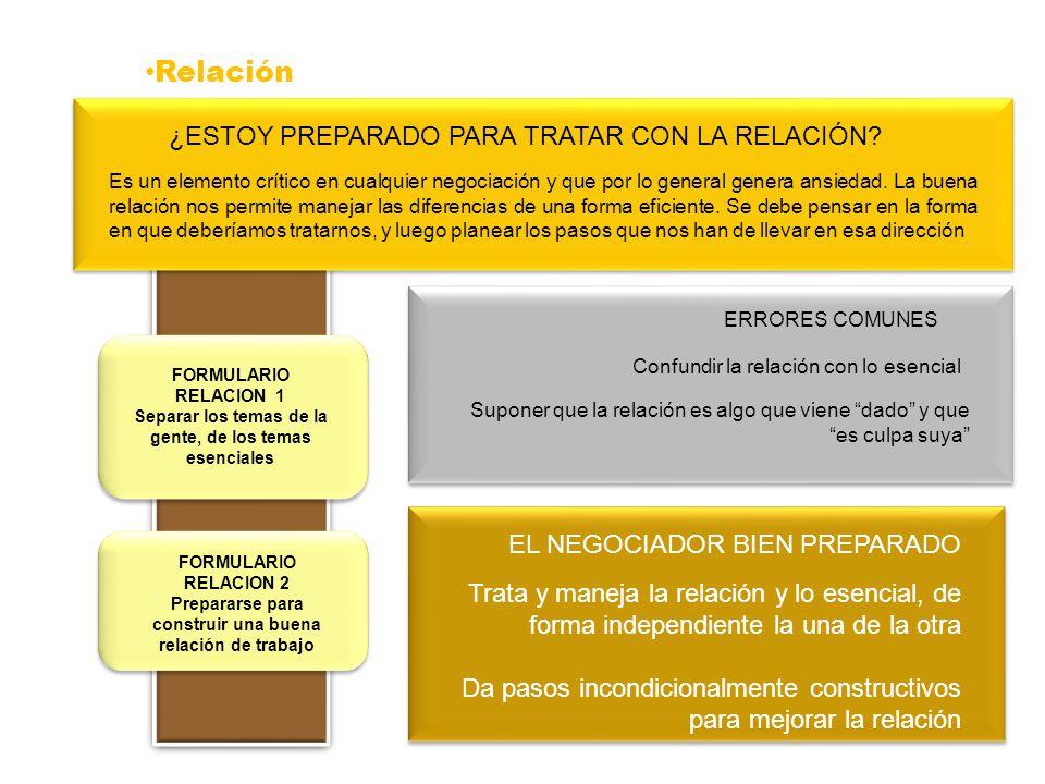 Relación ¿ESTOY PREPARADO PARA TRATAR CON LA RELACIÓN