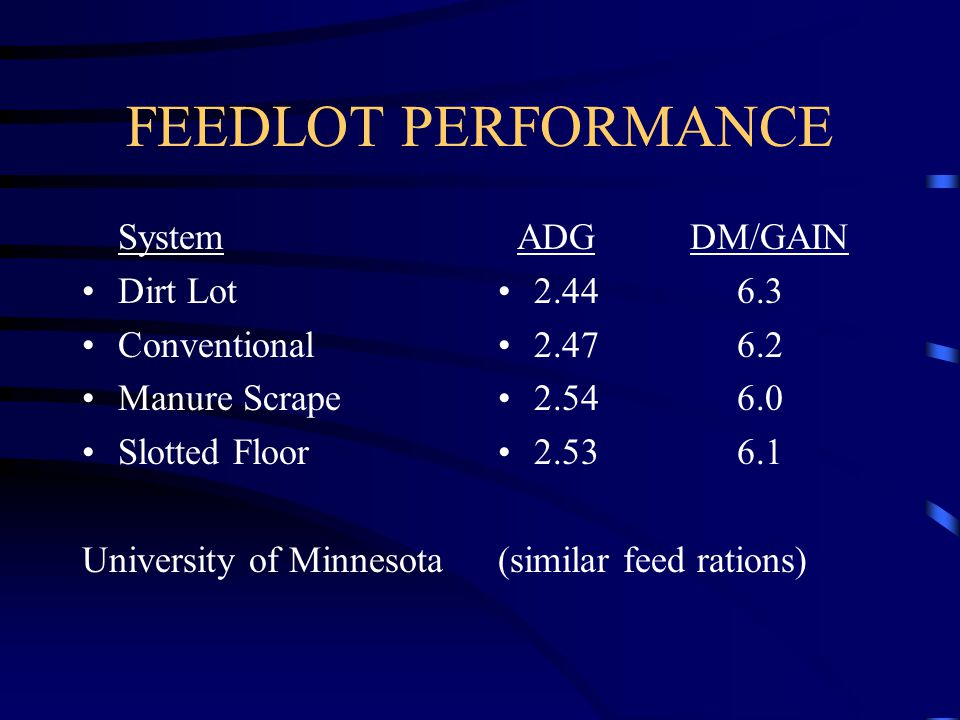 FEEDLOT PERFORMANCE System Dirt Lot Conventional Manure Scrape