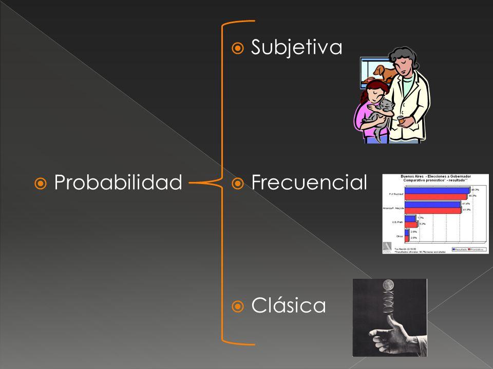 Subjetiva Probabilidad Frecuencial Clásica