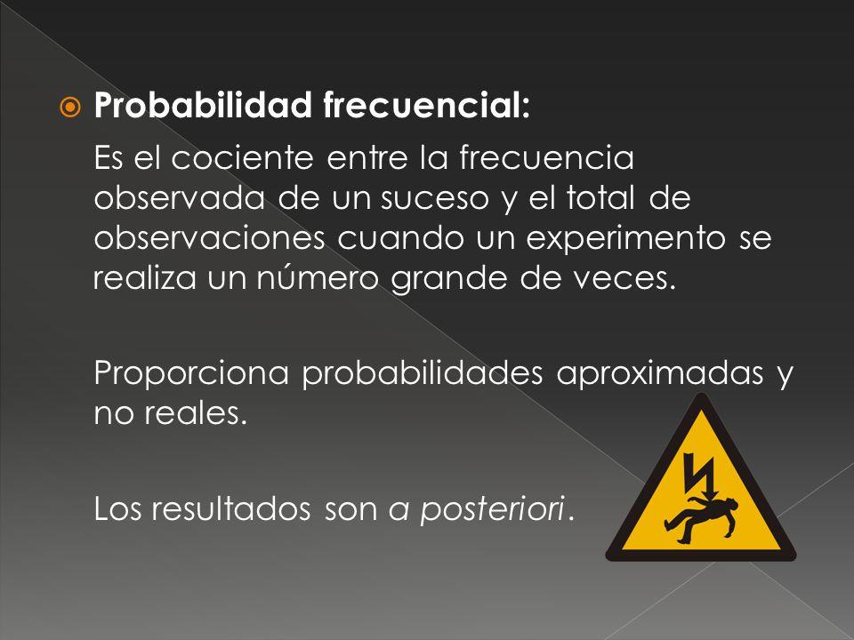 Probabilidad frecuencial: