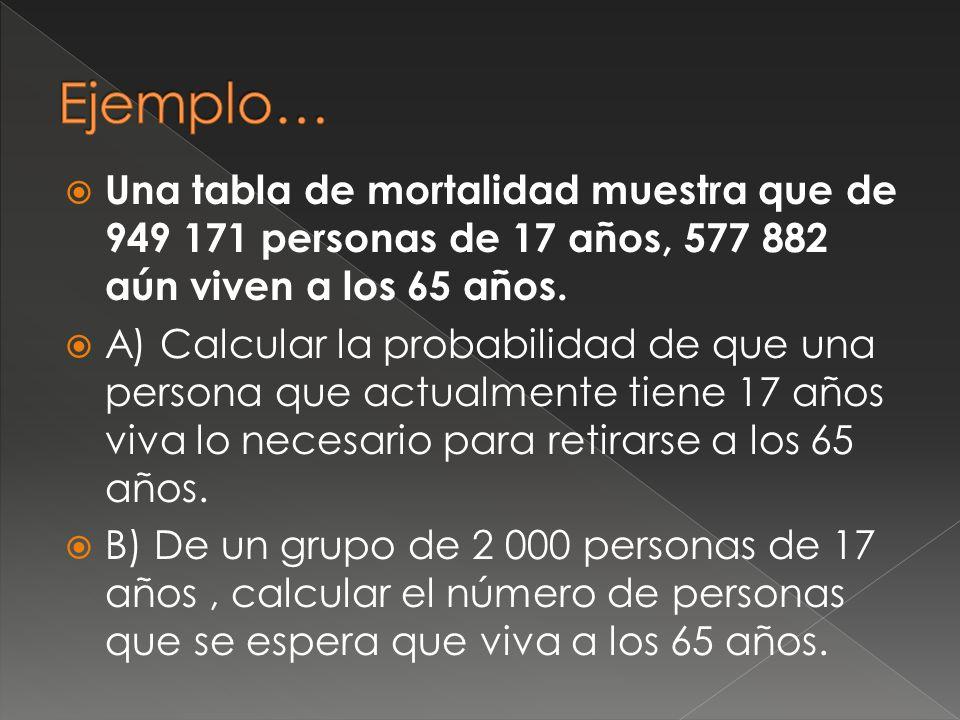 Ejemplo… Una tabla de mortalidad muestra que de 949 171 personas de 17 años, 577 882 aún viven a los 65 años.