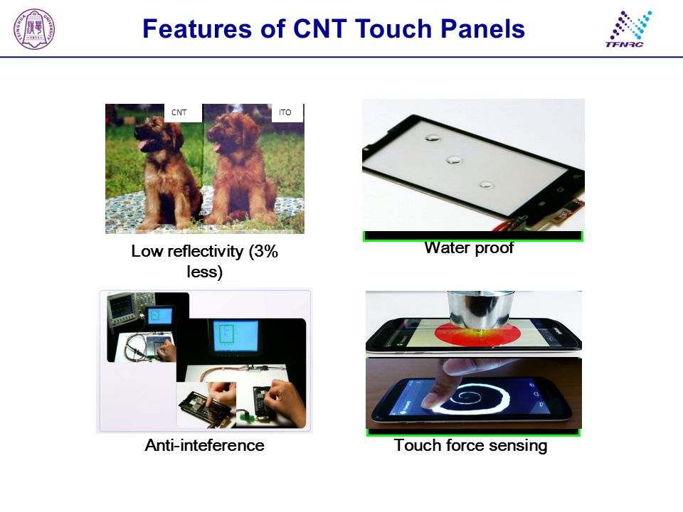 Features of CNT Touch Panels Low reflectivity (3% less)