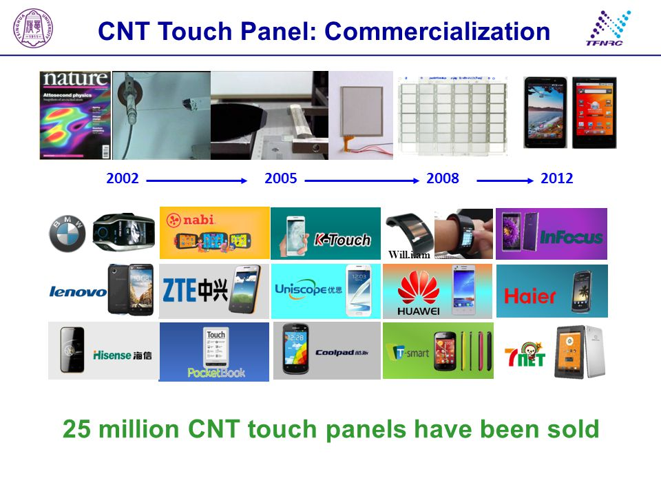 CNT Touch Panel: Commercialization