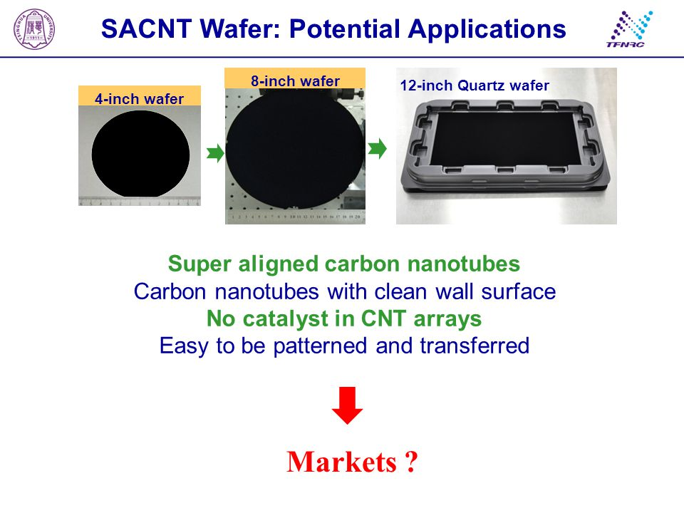 Markets SACNT Wafer: Potential Applications