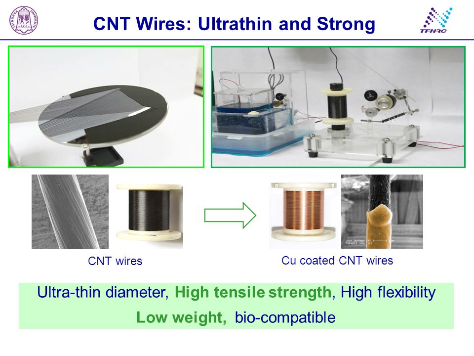 CNT Wires: Ultrathin and Strong