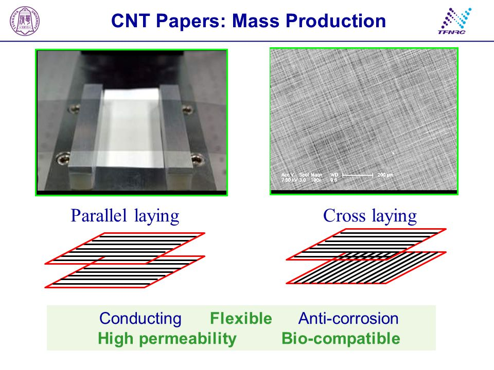 CNT Papers: Mass Production High permeability Bio-compatible