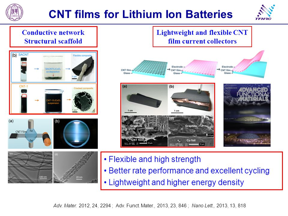 CNT films for Lithium Ion Batteries