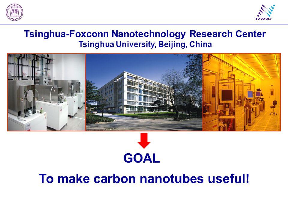 GOAL To make carbon nanotubes useful!