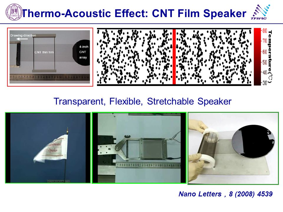 Thermo-Acoustic Effect: CNT Film Speaker