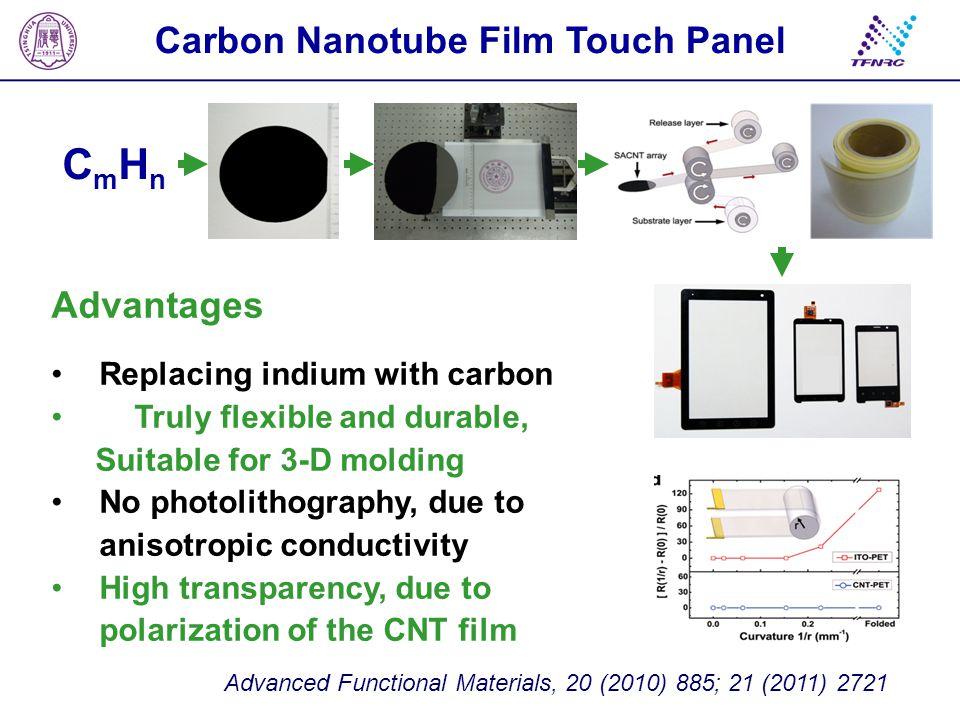 Carbon Nanotube Film Touch Panel
