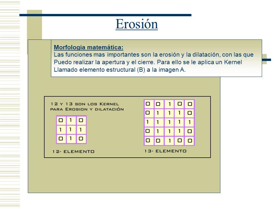 Erosión Morfologia matemática: