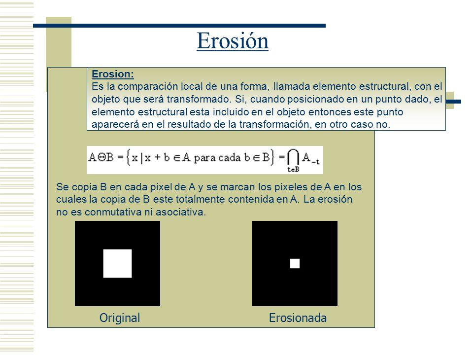 Erosión Original Erosionada Erosion:
