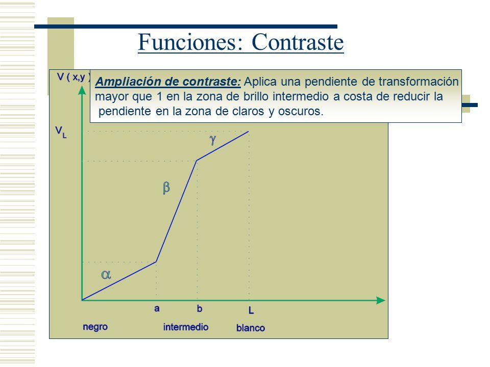 Funciones: Contraste Ampliación de contraste: Aplica una pendiente de transformación.