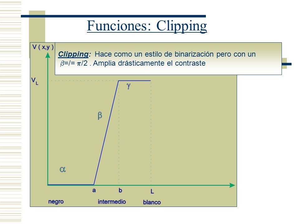 Funciones: Clipping Clipping: Hace como un estilo de binarización pero con un.