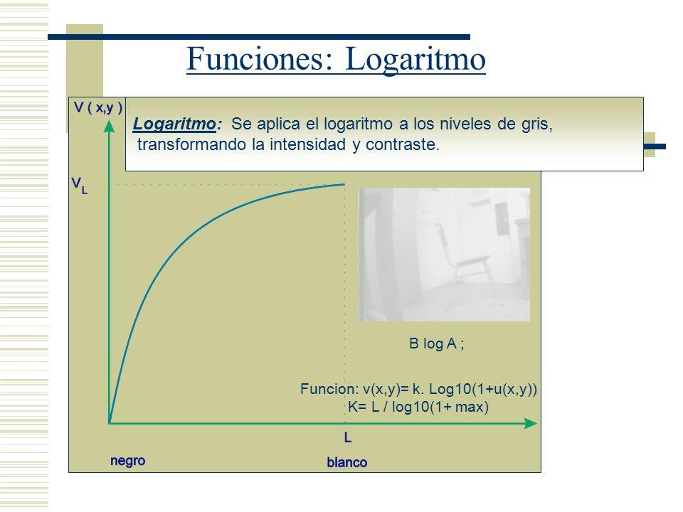 Funcion: v(x,y)= k. Log10(1+u(x,y))