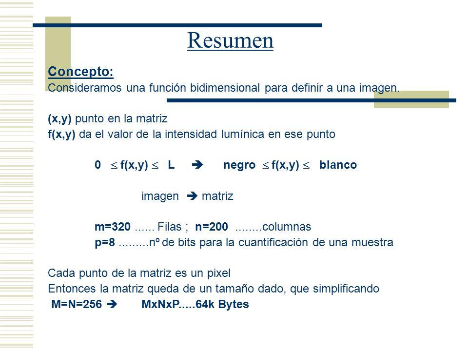 Resumen Concepto: Consideramos una función bidimensional para definir a una imagen. (x,y) punto en la matriz.