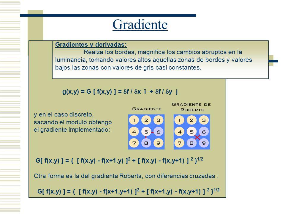 Gradiente Gradientes y derivadas: