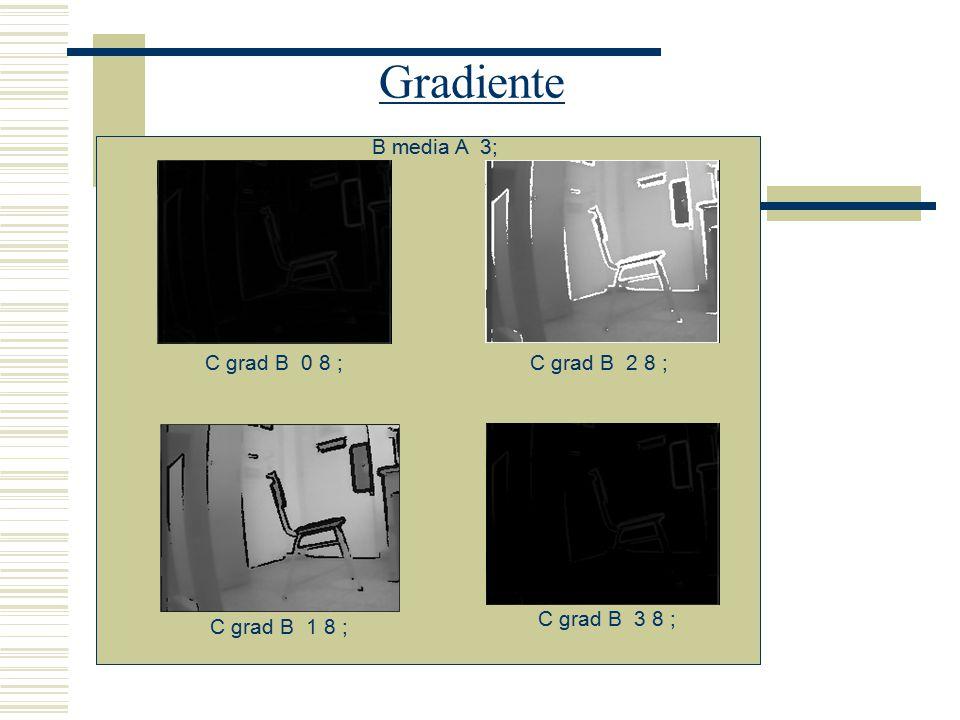 Gradiente B media A 3; C grad B 0 8 ; C grad B 2 8 ; C grad B 3 8 ;