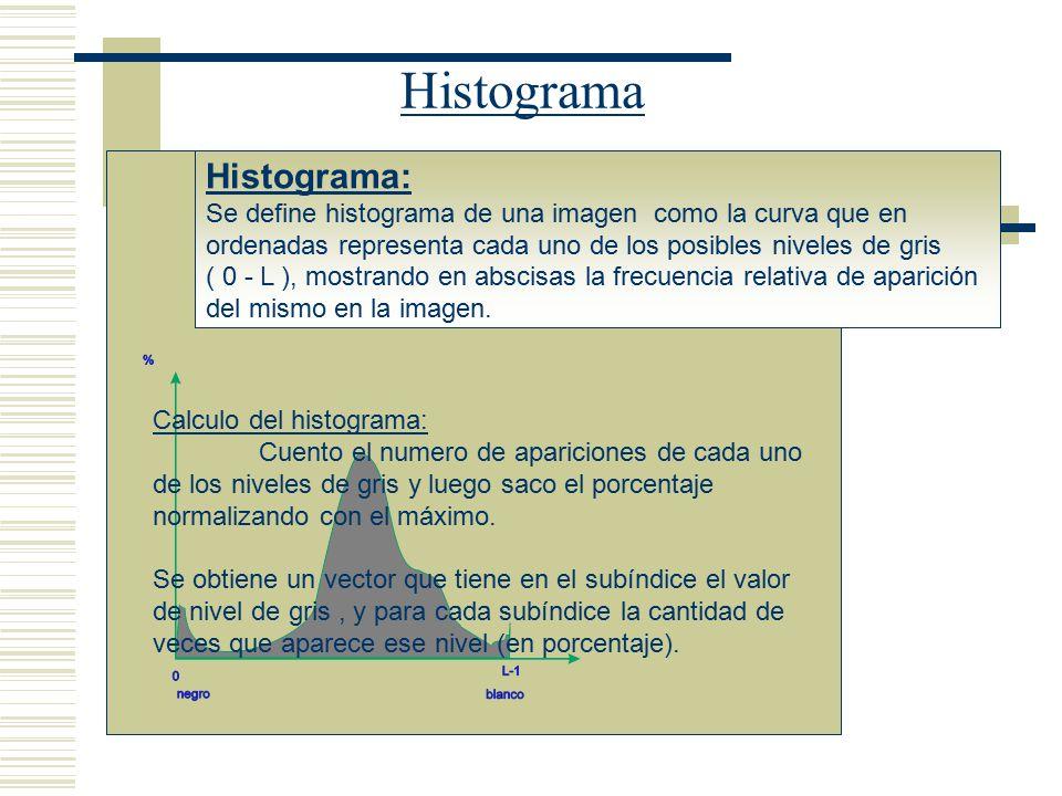 Histograma Histograma: