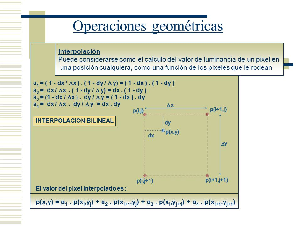 Operaciones geométricas