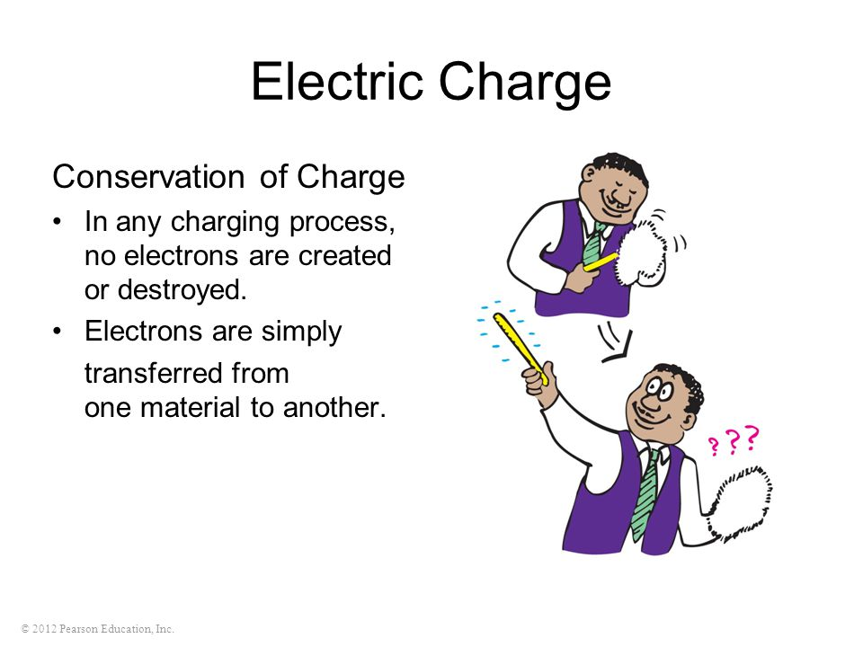 Electric Charge Conservation of Charge