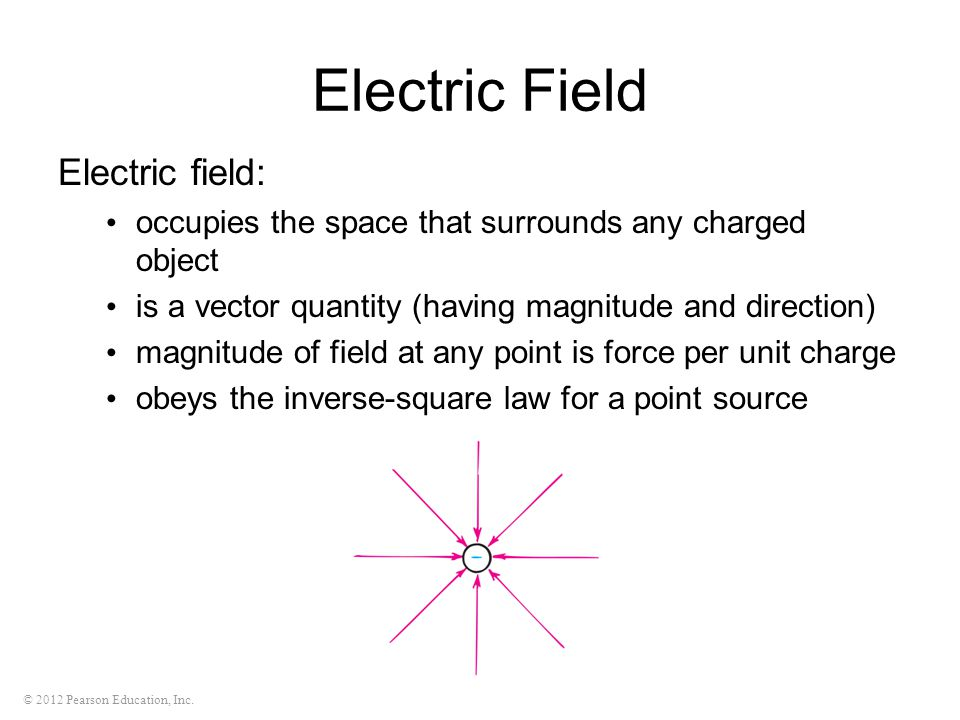 Electric Field Electric field: