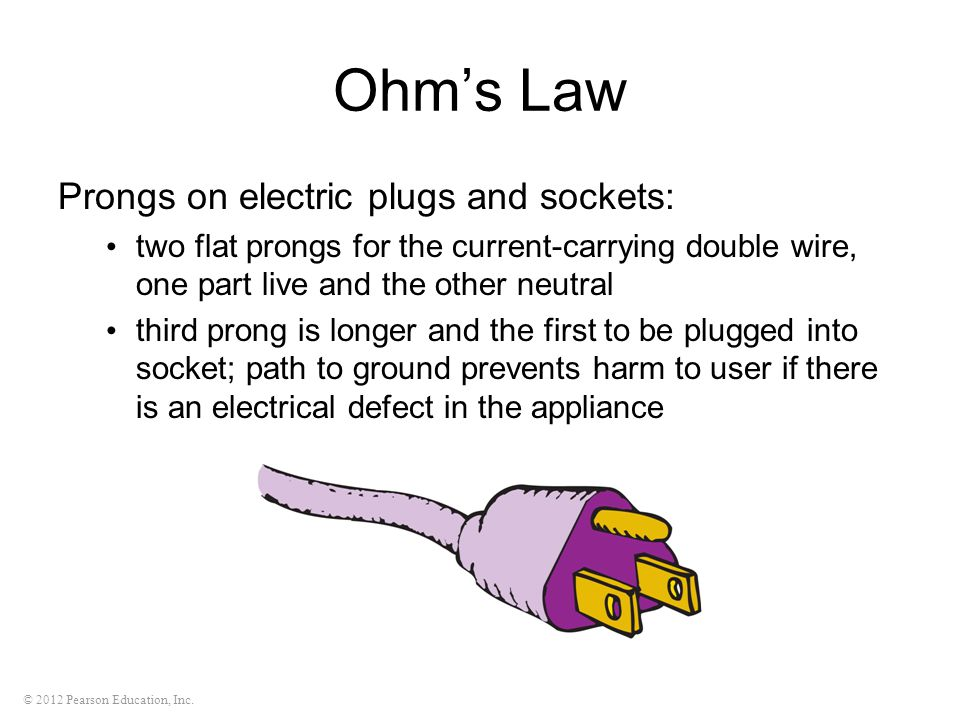Ohm's Law Prongs on electric plugs and sockets: