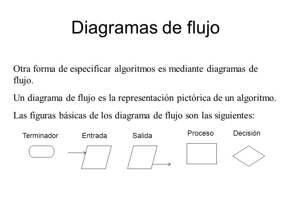 Diagramas de flujo Otra forma de especificar algoritmos es mediante diagramas de flujo.