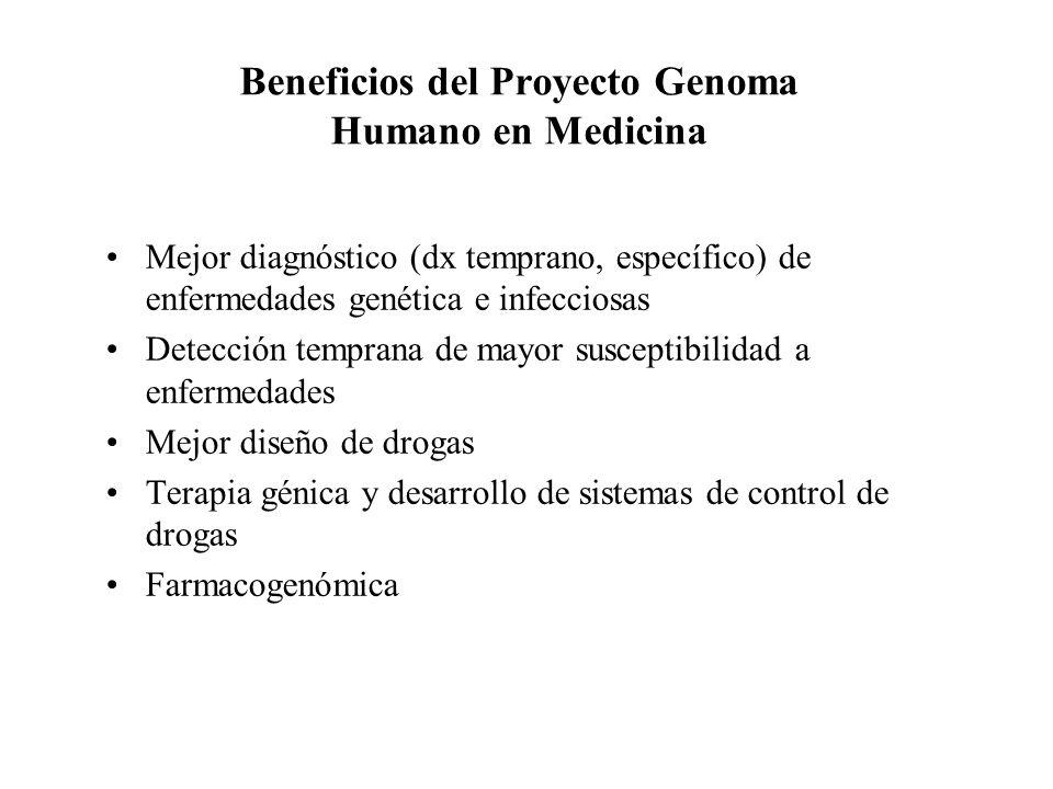 Beneficios del Proyecto Genoma Humano en Medicina