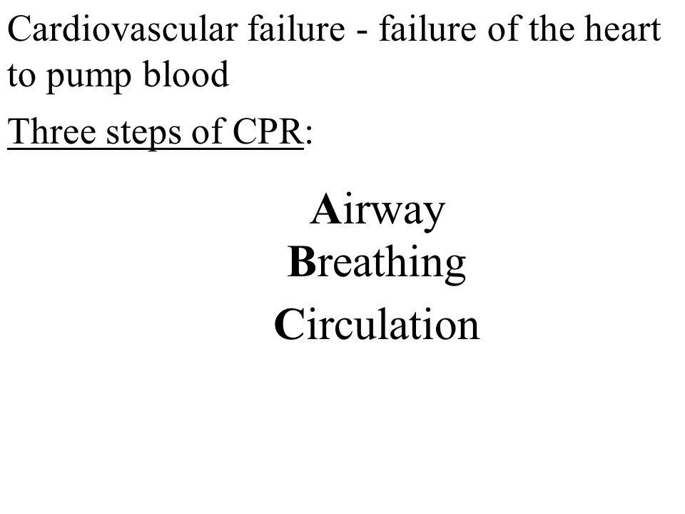 Breathing Circulation