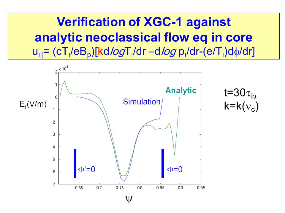analytic neoclassical flow eq in core