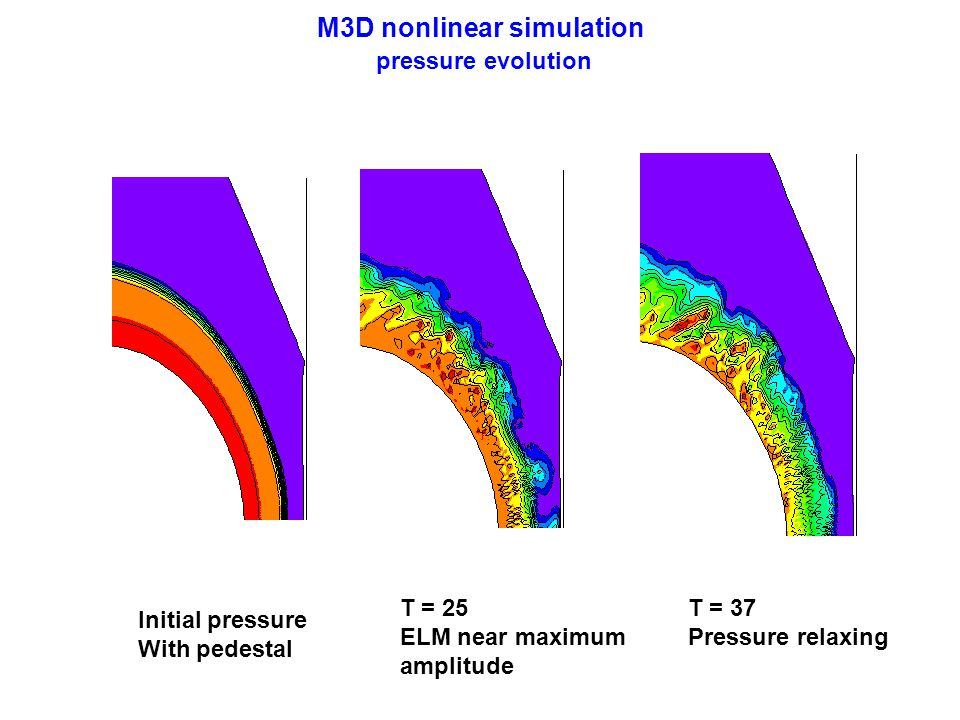 M3D nonlinear simulation pressure evolution