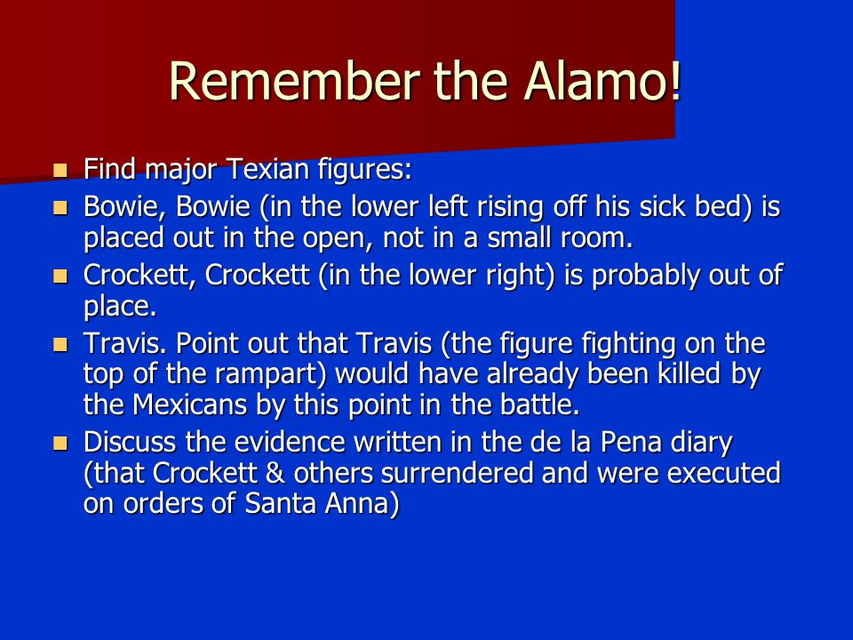 Remember the Alamo! Find major Texian figures: